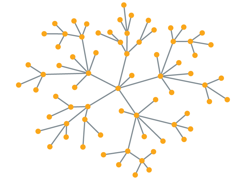 What is Network Insights